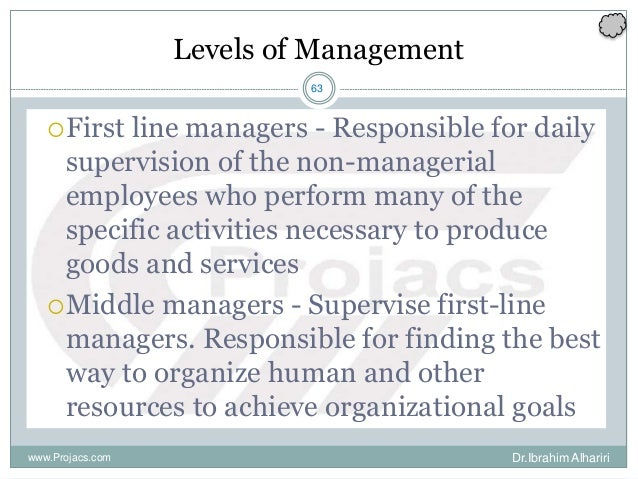63 Levels of Management First line managers - Responsible for daily supervision of the non-managerial employees who perfo...