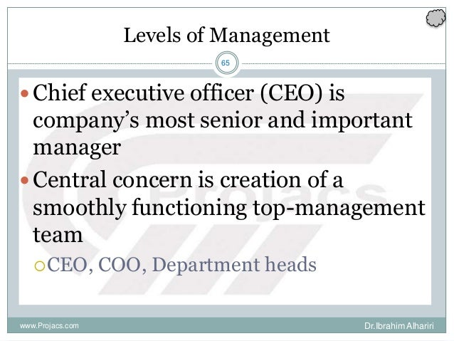 65 Levels of Management Chief executive officer (CEO) is company's most senior and important manager Central concern is ...