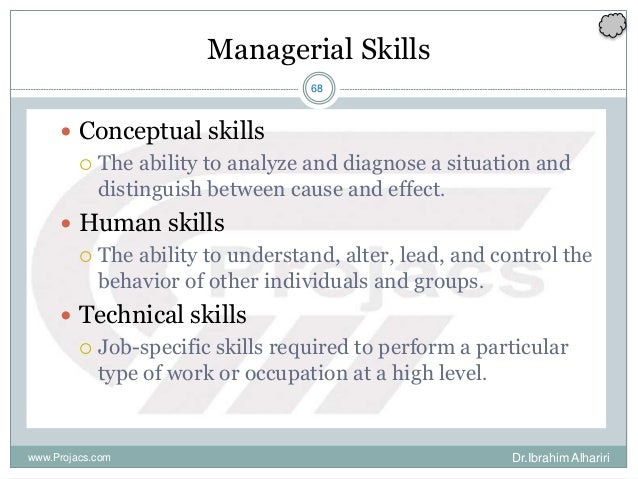 68 Managerial Skills  Conceptual skills  The ability to analyze and diagnose a situation and distinguish between cause a...