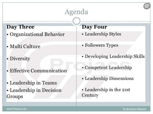 Agenda Day Three • Organizational Behavior • Multi Culture • Diversity • Effective Communication • Leadership in Teams • L...