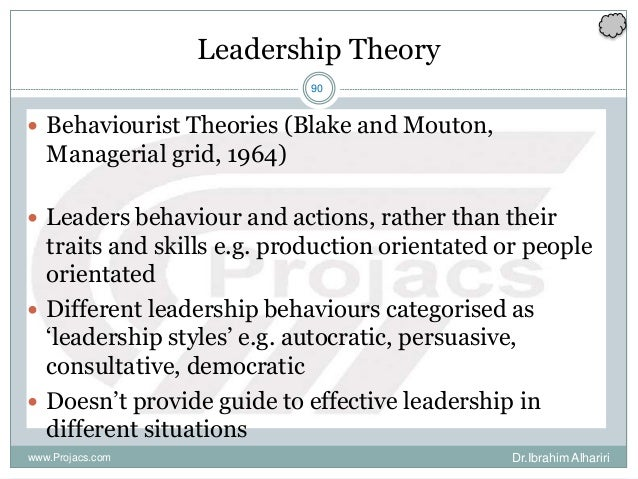 90 Leadership Theory  Behaviourist Theories (Blake and Mouton, Managerial grid, 1964)  Leaders behaviour and actions, ra...