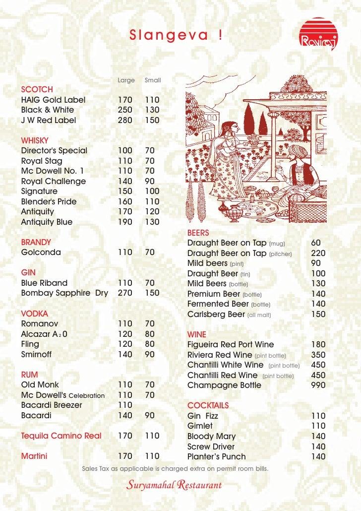 Indian Wedding Food Menu List Pdf