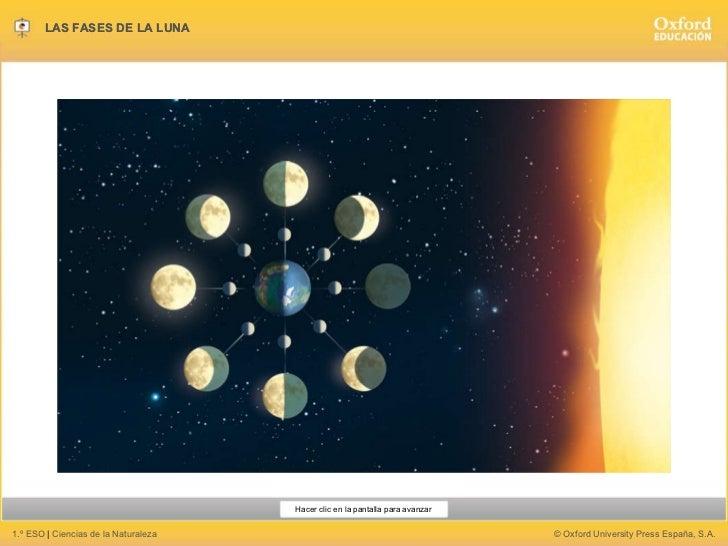 Las fases de la Luna Slide 1