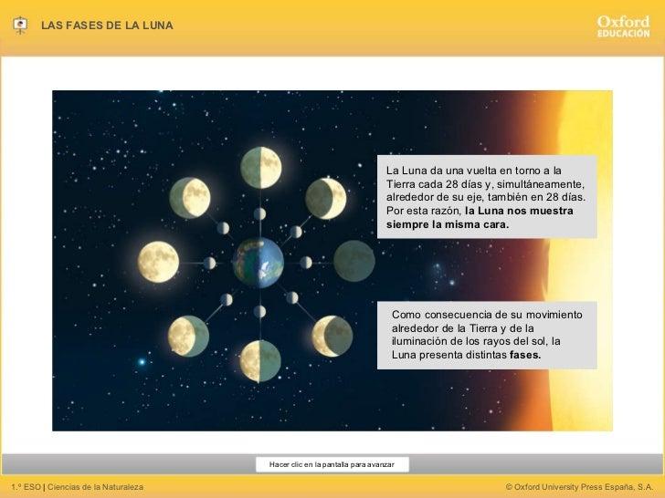 Las fases de la Luna Slide 2