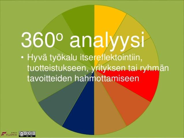 360o analyysi • Hyvä työkalu itsereflektointiin, tuotteistukseen, yrityksen tai ryhmän tavoitteiden hahmottamiseen