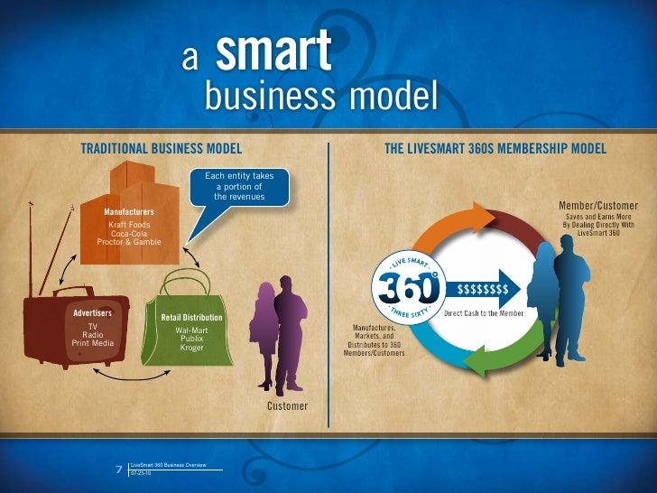 360 businessoverview