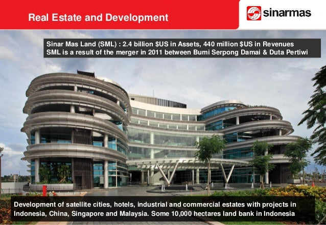 Sinar Mas Group Profile