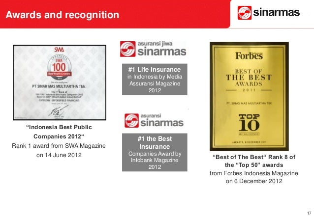 Top Life Insurance Companies In Indonesia