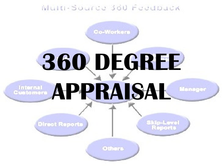 360 degree appraisal 360 feedback isn't your typical performance review during a 360-degree review, a team member can expect to receive feedback from all angles.