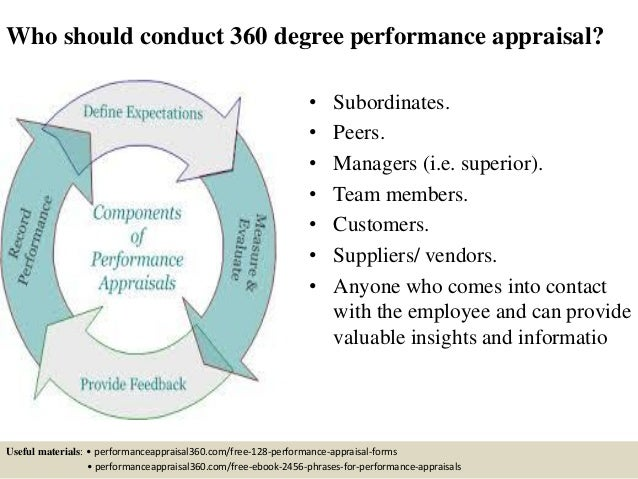 how to write 360 degree performance Conducting 360 degree appraisals can have a positive impact on your  organisation check out our quick guide to get started today.