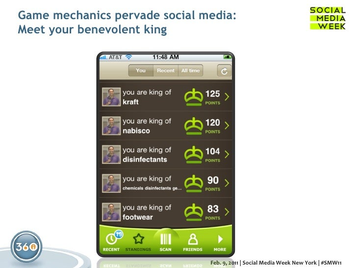 Game mechanics pervade social media:  Meet your benevolent king