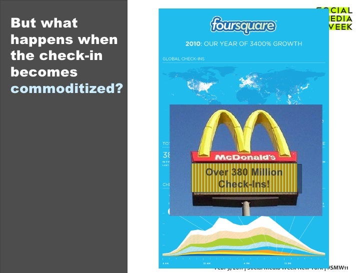 But what happens when the check-in becomes  commoditized? Over 380 Million Check-Ins!