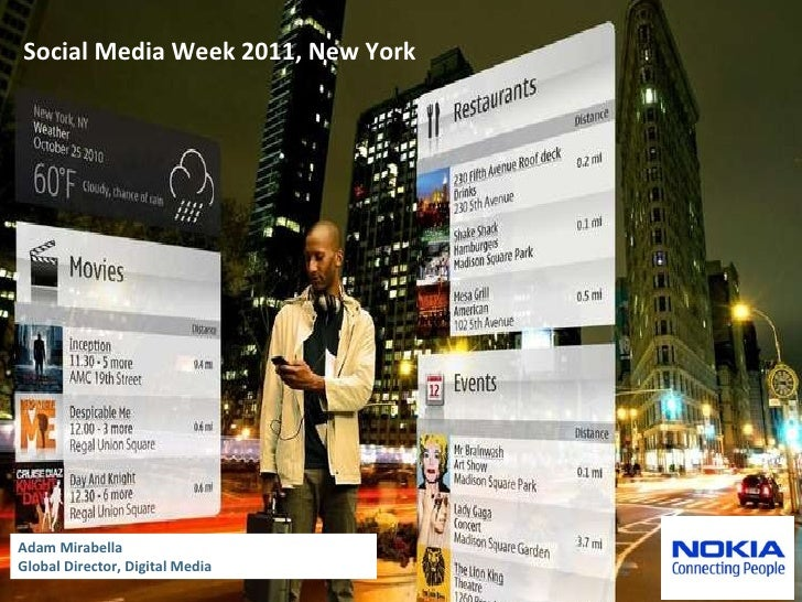 Social Media Week 2011, New York Adam Mirabella Global Director, Digital Media