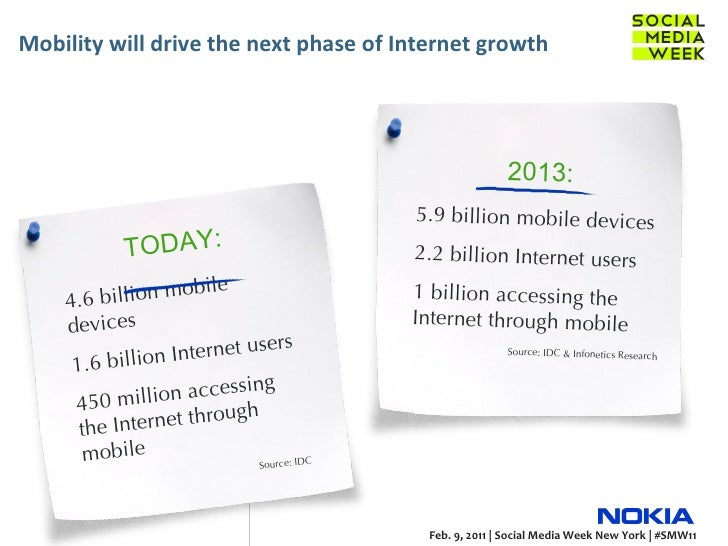 Mobility will drive the next phase of Internet growth TODAY: 4.6 billion mobile devices 1.6 billion Internet users 450 mil...