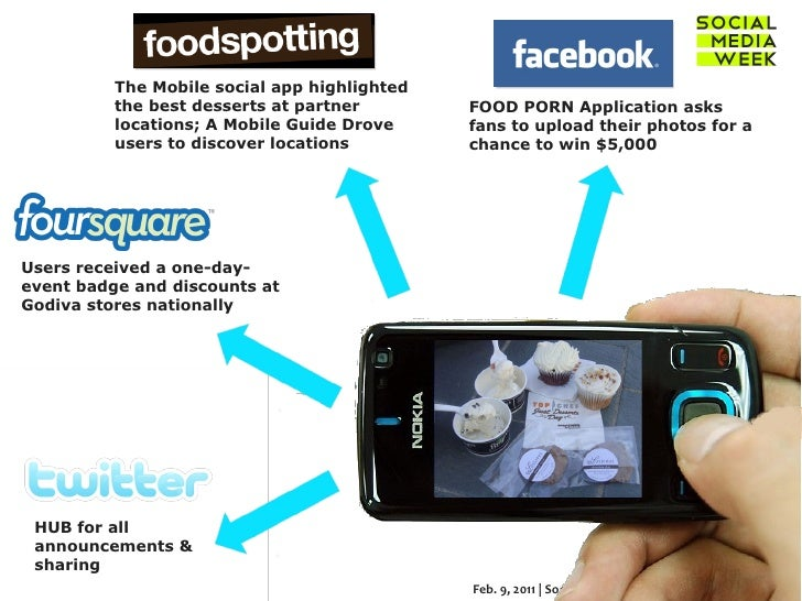 HUB for all announcements &  sharing  The Mobile social app highlighted the best desserts at partner locations; A Mobile G...