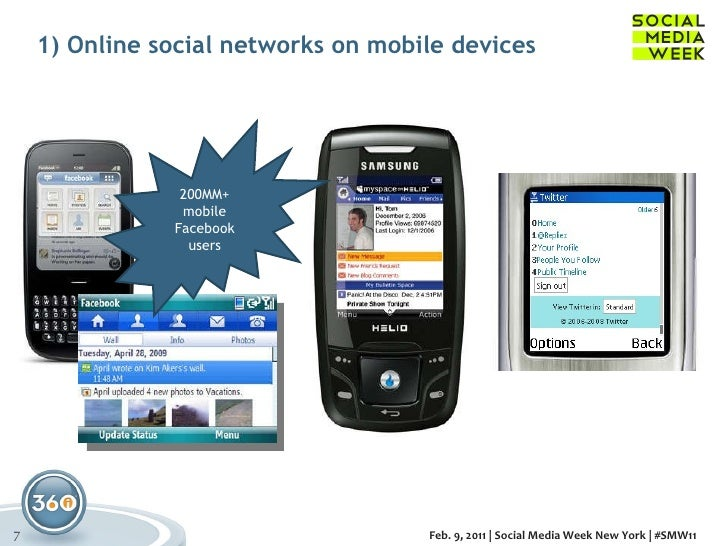 1) Online social networks on mobile devices 200MM+ mobile Facebook users