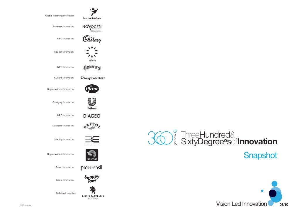 Global Visioning Innovation                        Business Innovation                             NPD Innovation         ...