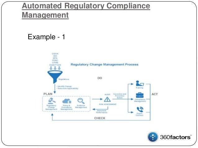 Automated Regulatory Compliance Management Slide 3