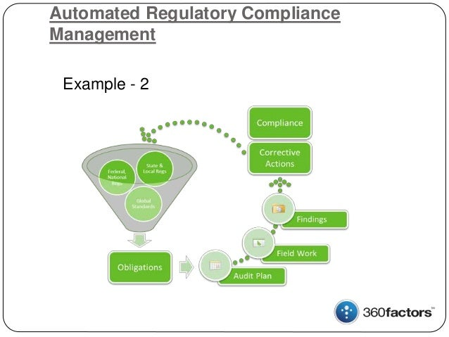 Automated Regulatory Compliance Management Example - 2