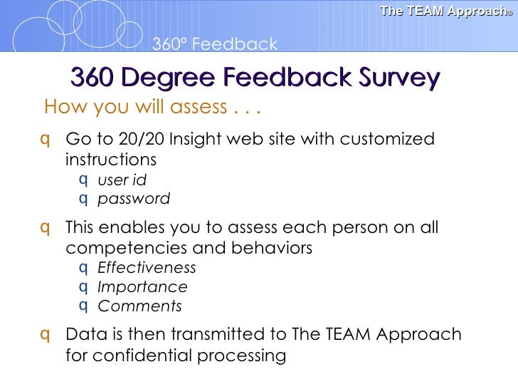 360 Feedback Orientation Template