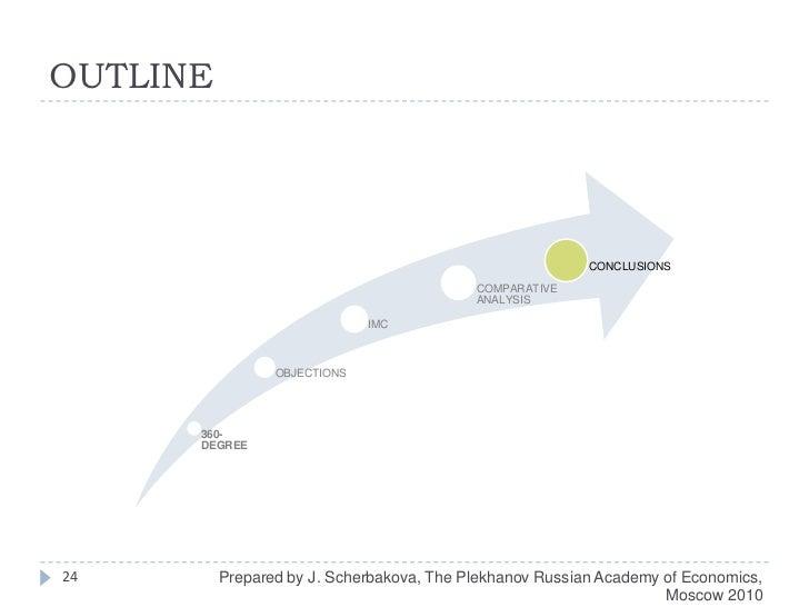 OUTLINE<br />24<br />Prepared by J. Scherbakova, The Plekhanov Russian Academy of Economics, Moscow 2010<br />