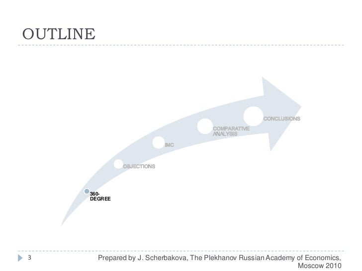 OUTLINE<br />3<br />Prepared by J. Scherbakova, The Plekhanov Russian Academy of Economics, Moscow 2010<br />