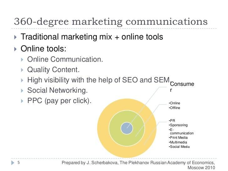 360-degree marketing communications<br />Traditional marketing mix + online tools<br />Online tools:<br />Online Communica...