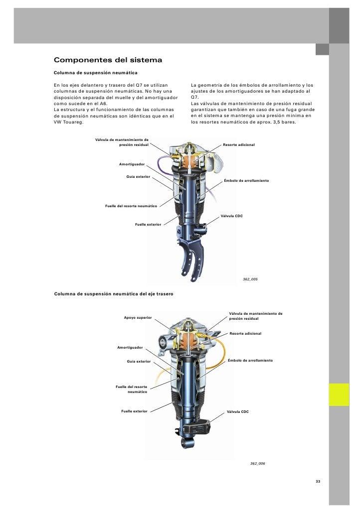 Suspension neumatica pdf