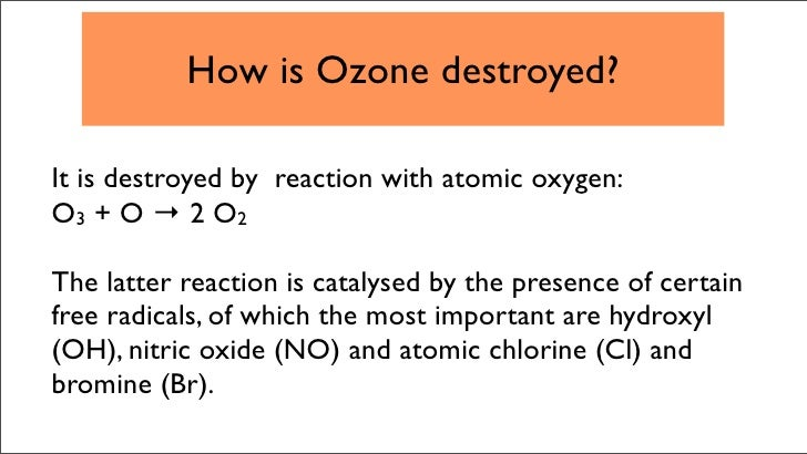 reaction paper on ozone layer Free ozone layer papers, essays, and research papers  decaying nitrous oxide  from soil-borne microbes react catalytically with ozone hastening its depletion.