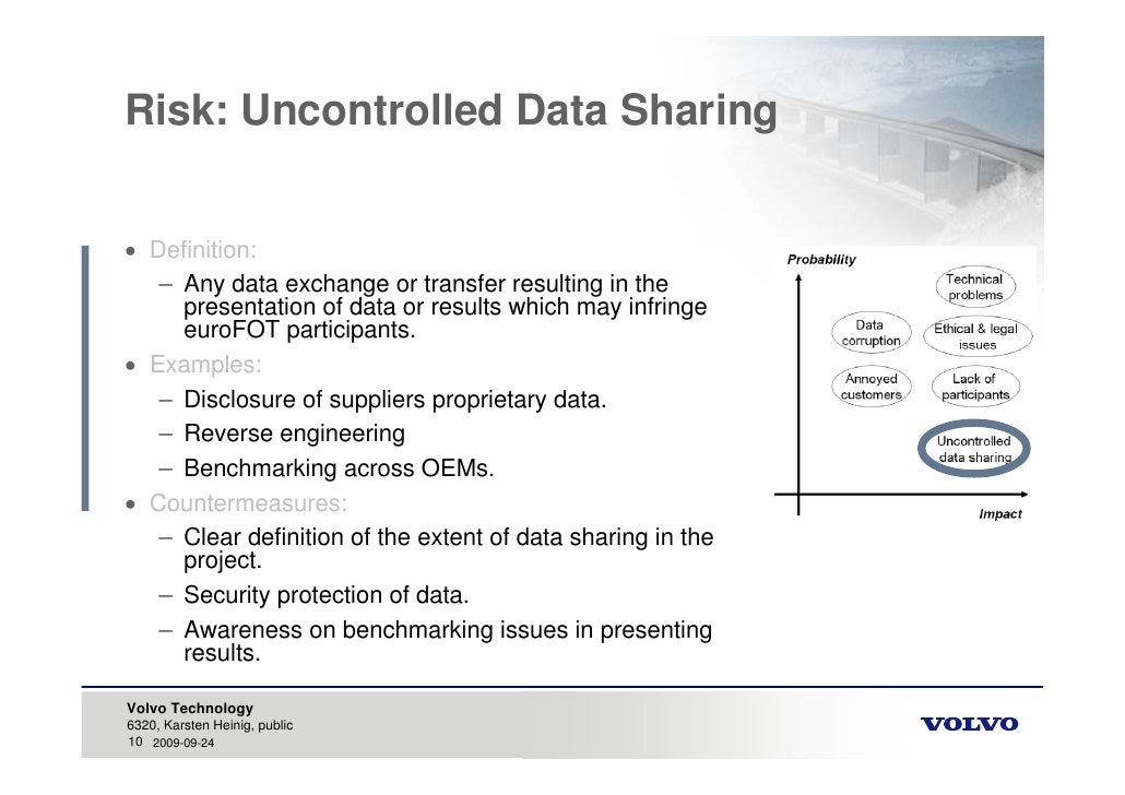 Risk: Uncontrolled Data Sharing    Definition:    – Any data exchange or transfer resulting in the      presentation of d...