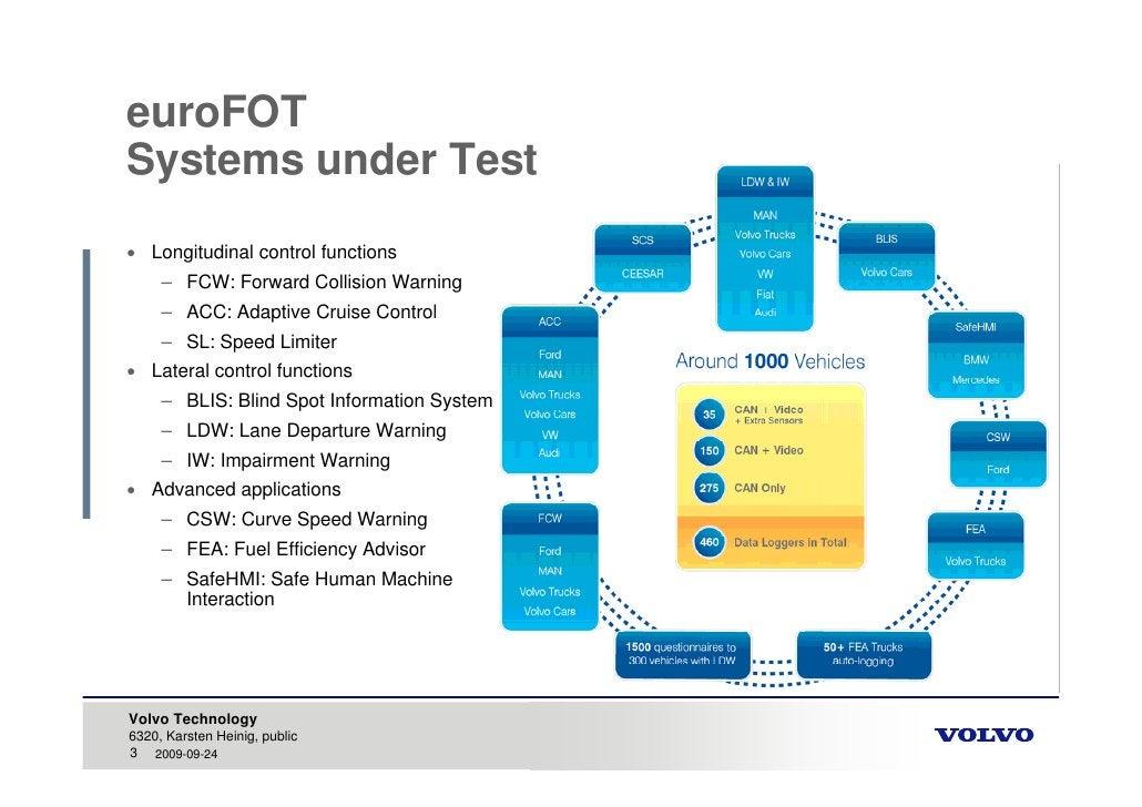 euroFOT Systems under Test  Longitudinal control functions      – FCW: Forward Collision Warning      – ACC: Adaptive Cru...