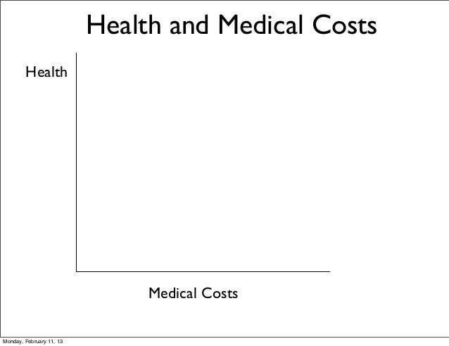 Health and Medical Costs        Health                               Medical CostsMonday, February 11, 13