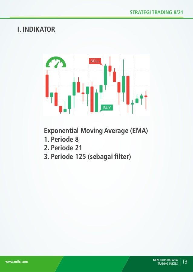 STRATEGI TRADING 8/21 MENGUPAS RAHASIA TRADING SUKSES14 Moving Average adalah indikator yang digunakan untuk memproyeksika...