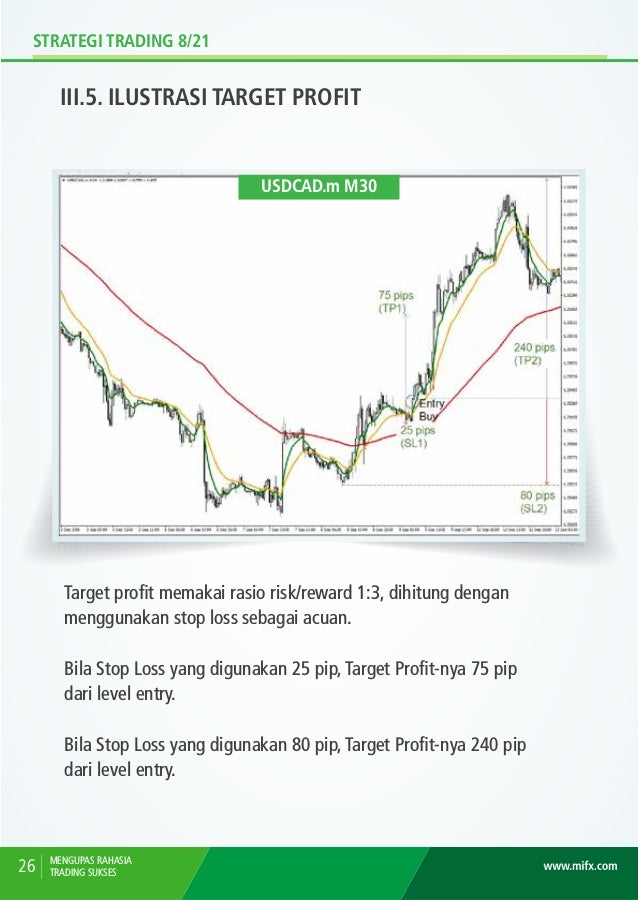 STRATEGI TRADING 8/21 III.6. ILUSTRASI TRAILING STOPS MENGUPAS RAHASIA TRADING SUKSES 27 Ilustrasi posisi Beli dengan Stop...