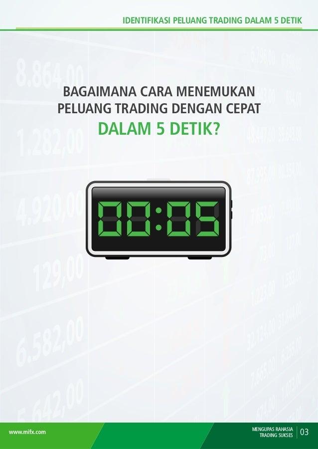 IDENTIFIKASI PELUANG TRADING DALAM 5 DETIK MENGUPAS RAHASIA TRADING SUKSES04 BUY, SELL OR PASS? PELUANG TRADING GBPUSD.m M...