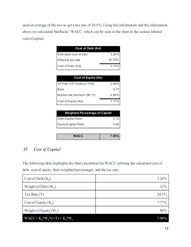 Starbucks Business Valuation Report