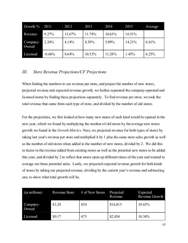 Starbucks Business Valuation Report