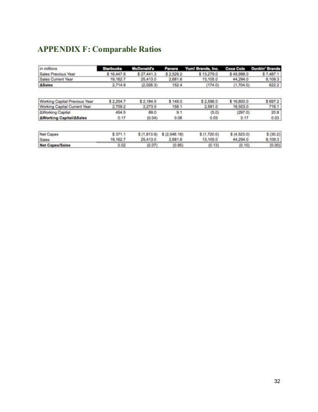 Starbuck business report