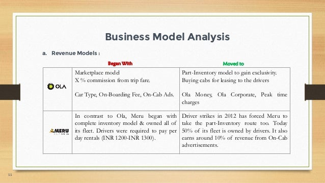 7 eleven competitive analysis model Top 7 business strategy models  wiki/porter_five_forces_analysis 1 a model to analyze  michael porter in his book the competitive advantage.