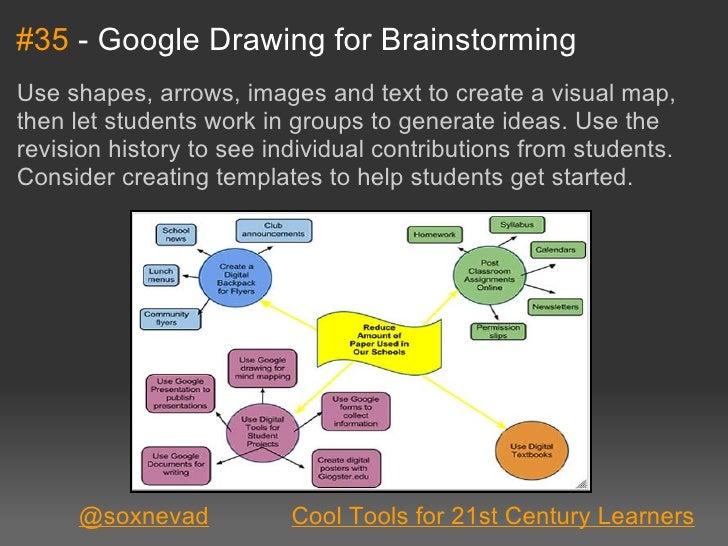 #35-GoogleDrawingforBrainstormingUseshapes,arrows,imagesandtexttocreateavisualmap,thenletstudentsworki...