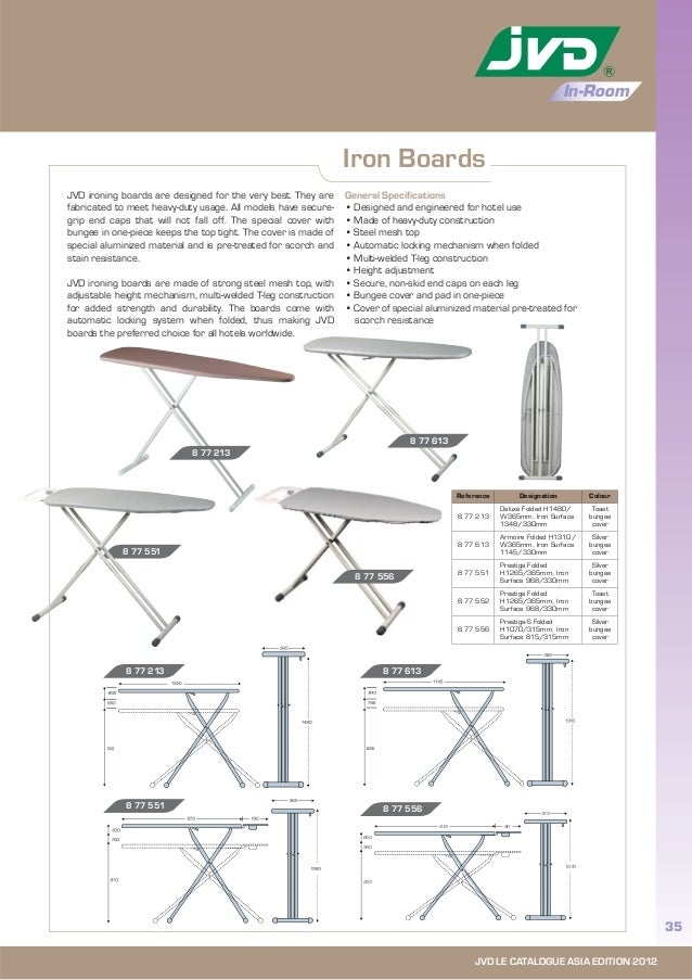 36 Ironing Boards