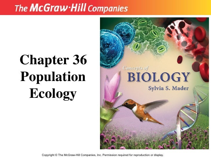 Copyright  ©  The McGraw-Hill Companies, Inc. Permission required for reproduction or display. Chapter 36 Population Ecology