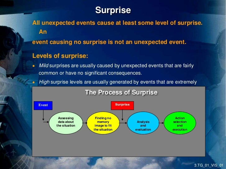 unexpected events Rect robot behavior in environments with unexpected events or unknown  environments using the following recovery and environment characterization  schemes.