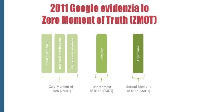 """Zero Moment of Truth (ZMOT) È il momento in cui un potenziale cliente si informa prima dell'acquisto. Il vero momento """"nuo..."""