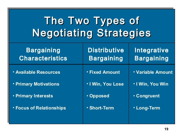 communication and negotiation case 5 Business negotiation japan vs united statesintroduction: undertaking any business requires a number of skills these would normally involve negotiation which is.