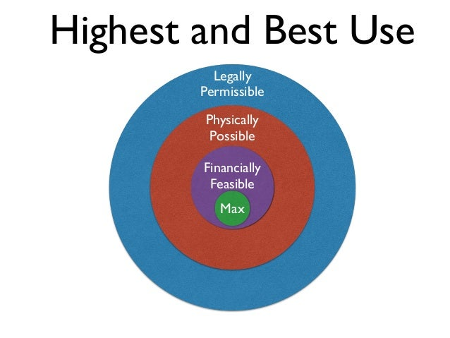 Legally Permissible Physically Possible Financially Feasible Max Highest and Best Use