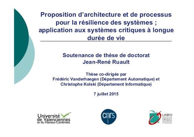 Soutenance de thèse de doctorat Jean-René Ruault Thèse co-dirigée par Frédéric Vanderhaegen (Département Automatique) et C...