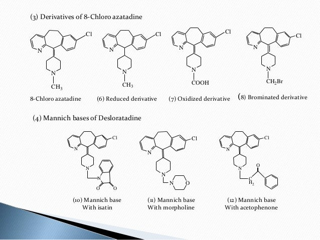 Desloratadine Vs Claritin D