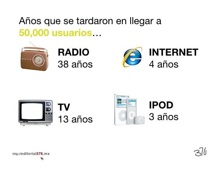 Años que se tardaron en llegar a   50,000 usuarios…                          RADIO     INTERNET                          3...