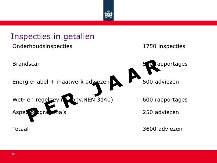 Inspecties in getallen Onderhoudsinspecties                  1750 inspecties   Brandscan                             500 r...